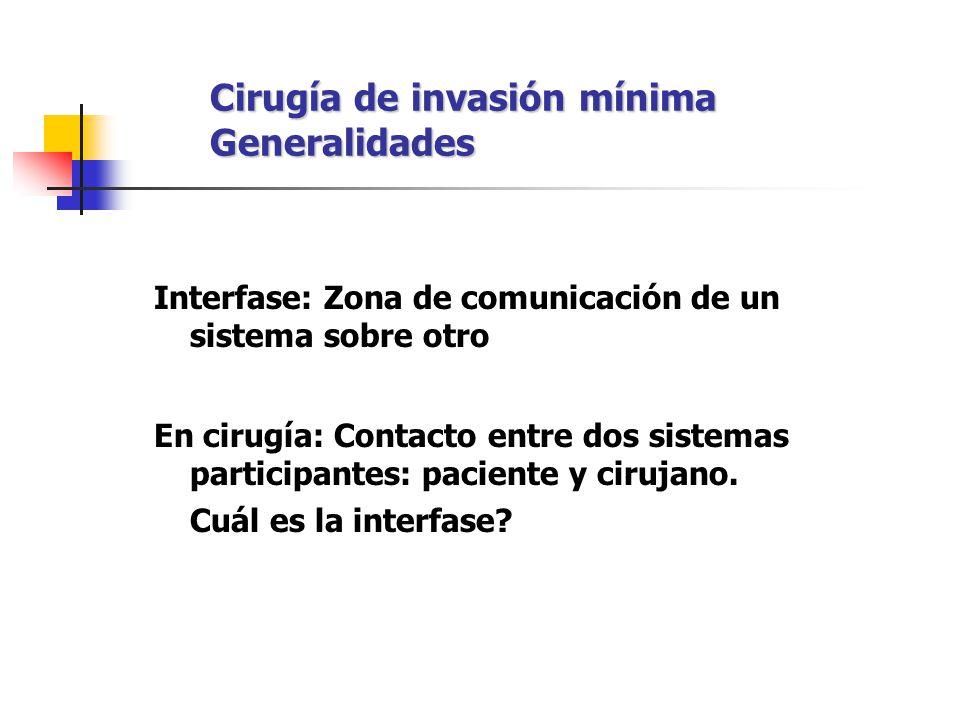 Cirugía de invasión mínima Generalidades Interfase: Zona de comunicación de un sistema sobre otro En cirugía: Contacto entre dos sistemas participante
