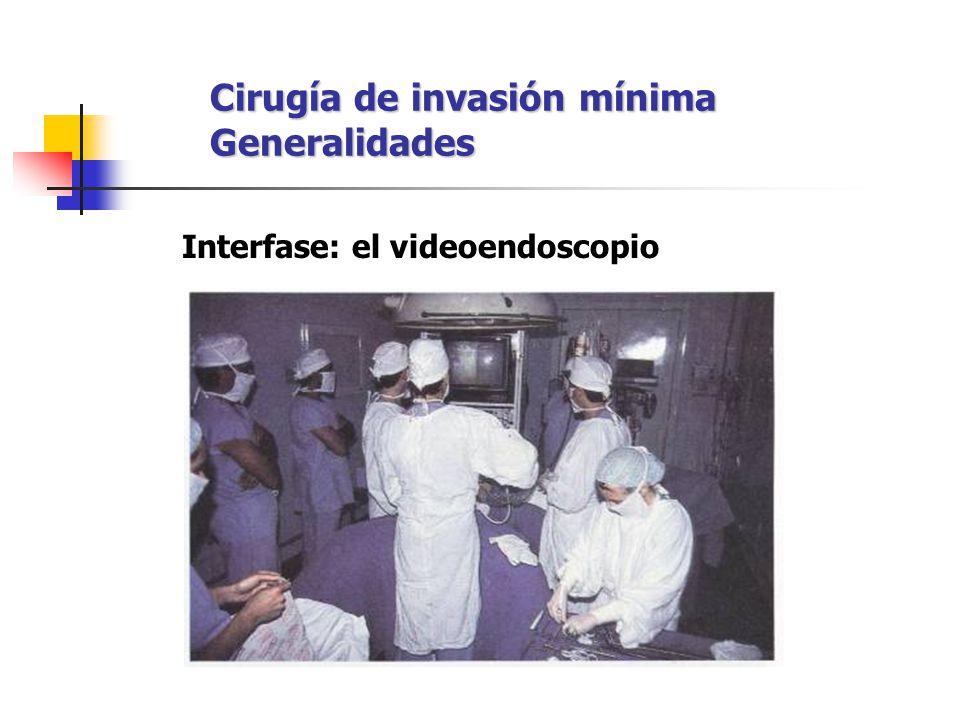 Cirugía de invasión mínima Generalidades Tipo de cirugíaConvencionalInvasión mínima Base enLos sentidosSimulación virtual InterfaseCampo quirúrgico Videoendoscopia DependenciaOperador (habilidad) Tecnología