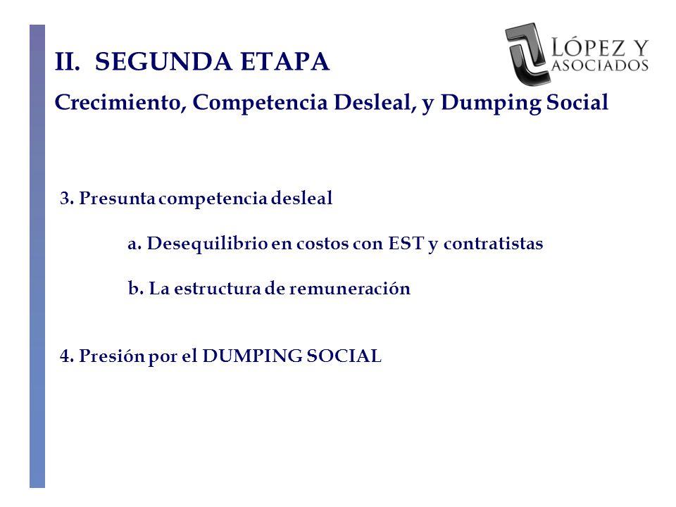 II. SEGUNDA ETAPA Crecimiento, Competencia Desleal, y Dumping Social 3.
