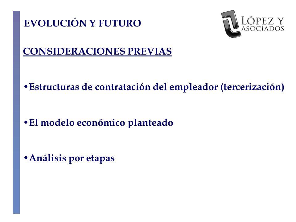 EVOLUCIÓN Y FUTURO CONSIDERACIONES PREVIAS Estructuras de contratación del empleador (tercerización) El modelo económico planteado Análisis por etapas