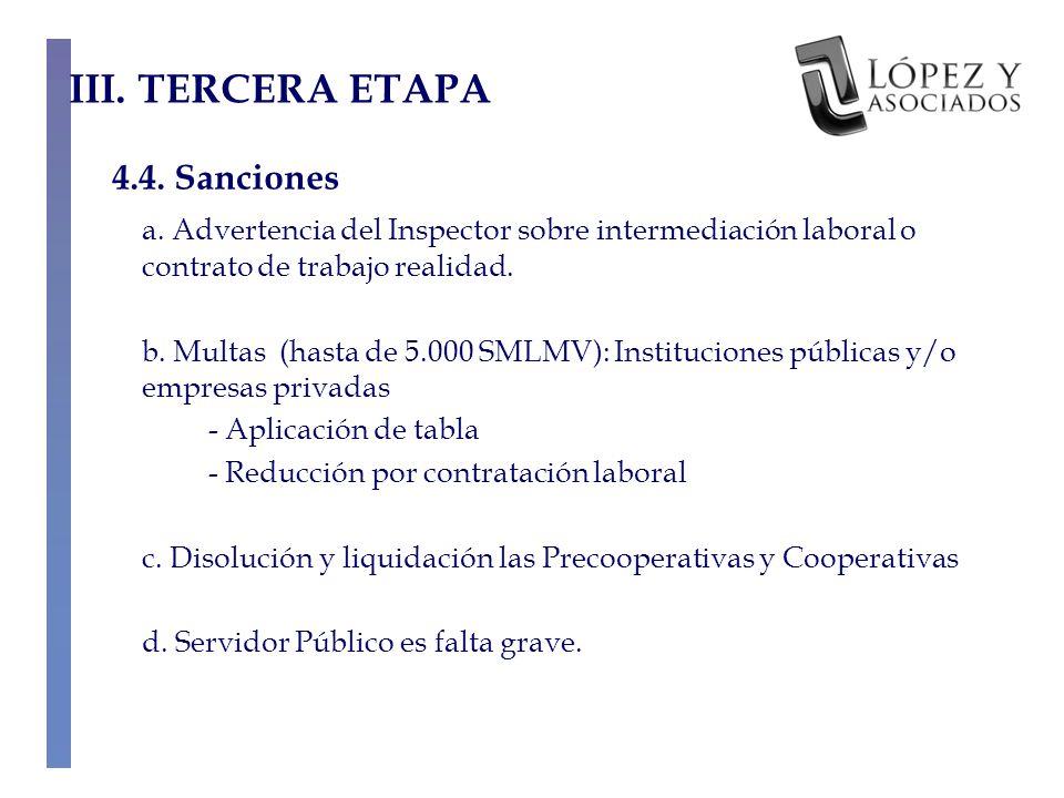 III. TERCERA ETAPA 4.4. Sanciones a.