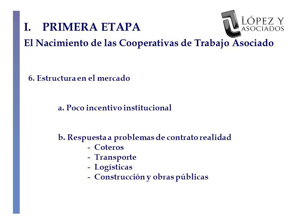 I.PRIMERA ETAPA El Nacimiento de las Cooperativas de Trabajo Asociado 6.