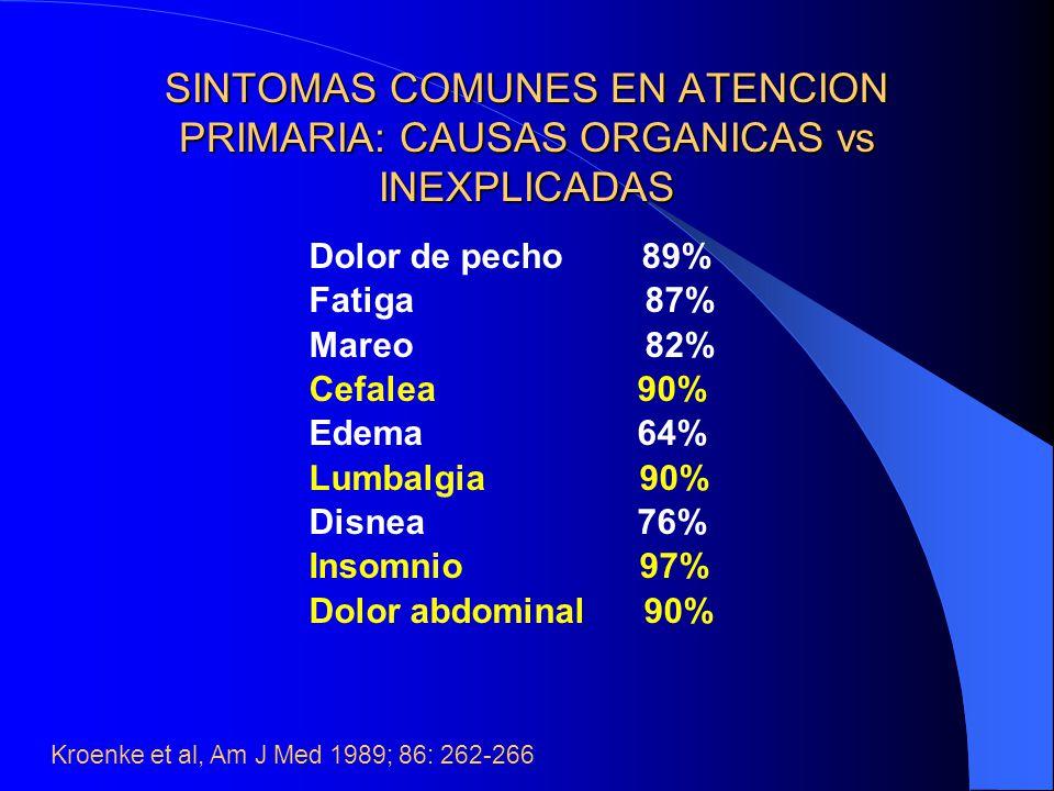 SINTOMAS COMUNES EN ATENCION PRIMARIA: CAUSAS ORGANICAS vs INEXPLICADAS Dolor de pecho 89% Fatiga 87% Mareo 82% Cefalea 90% Edema 64% Lumbalgia 90% Di