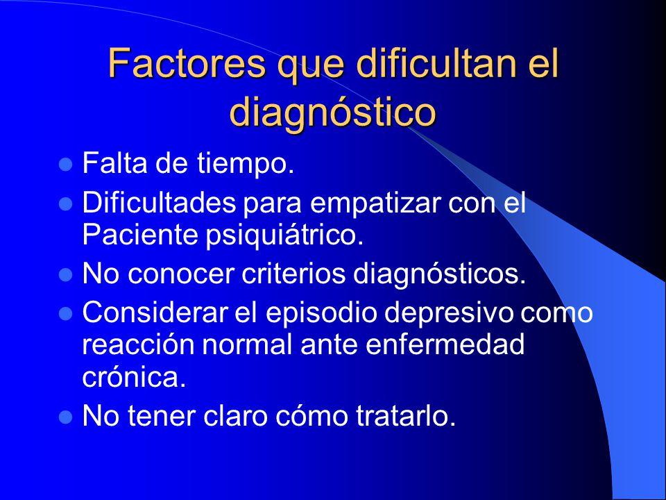 Factores que dificultan el diagnóstico Falta de tiempo. Dificultades para empatizar con el Paciente psiquiátrico. No conocer criterios diagnósticos. C