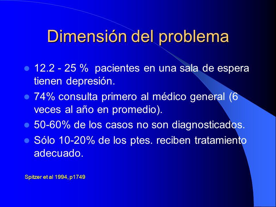 Dimensión del problema 12.2 - 25 % pacientes en una sala de espera tienen depresión. 74% consulta primero al médico general (6 veces al año en promedi