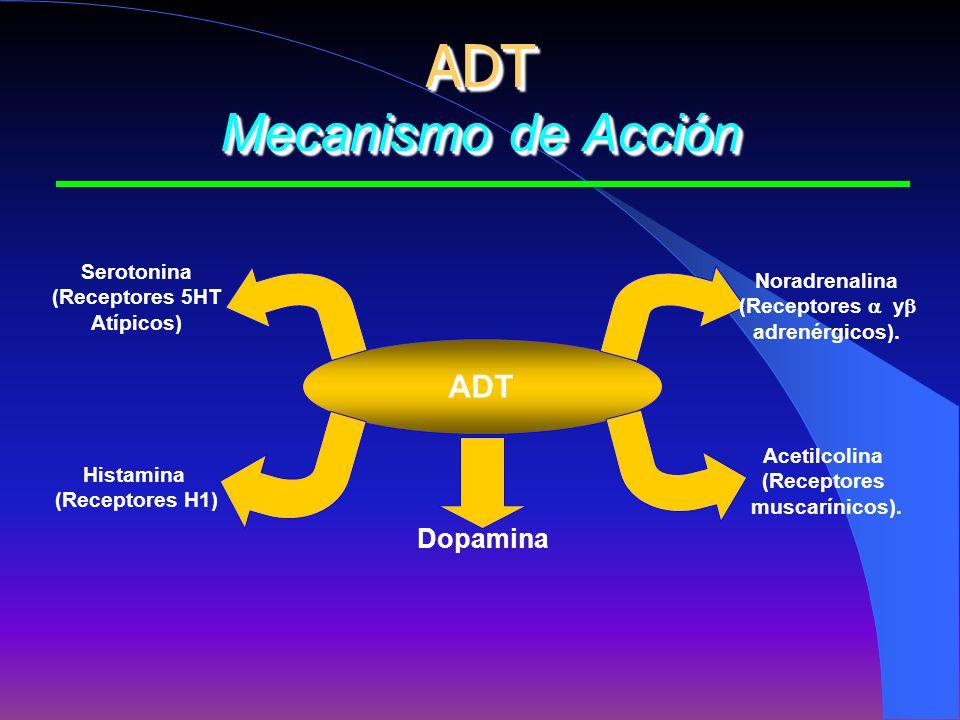 ADT Mecanismo de Acción ADT Noradrenalina (Receptores y adrenérgicos). Acetilcolina (Receptores muscarínicos). Histamina (Receptores H1) Serotonina (R