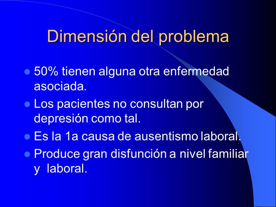 Dimensión del problema 50% tienen alguna otra enfermedad asociada. Los pacientes no consultan por depresión como tal. Es la 1a causa de ausentismo lab