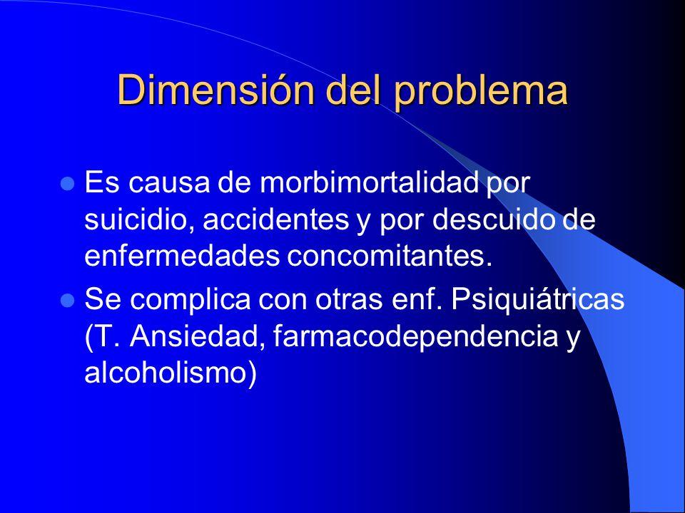 Dimensión del problema Es causa de morbimortalidad por suicidio, accidentes y por descuido de enfermedades concomitantes. Se complica con otras enf. P