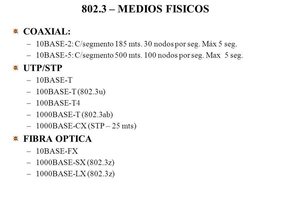 802.3 – MEDIOS FISICOS COAXIAL: –10BASE-2: C/segmento 185 mts. 30 nodos por seg. Máx 5 seg. –10BASE-5: C/segmento 500 mts. 100 nodos por seg. Max 5 se