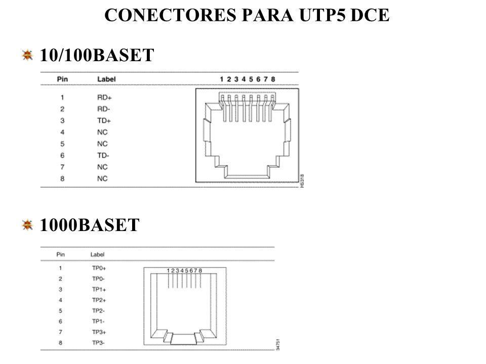 CONECTORES PARA UTP5 DCE 10/100BASET 1000BASET