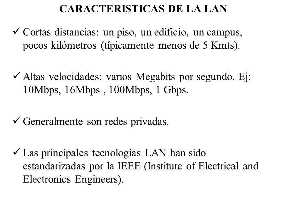 CARACTERISTICAS DE LA LAN Cortas distancias: un piso, un edificio, un campus, pocos kilómetros (típicamente menos de 5 Kmts). Altas velocidades: vario