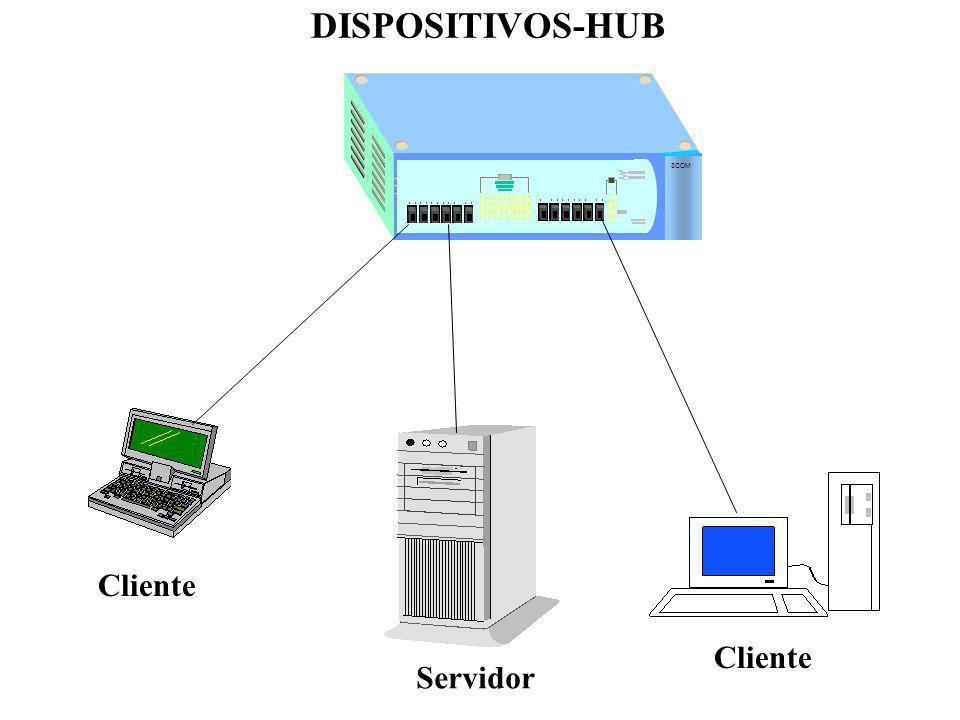 DISPOSITIVOS-HUB 3COM Servidor Cliente