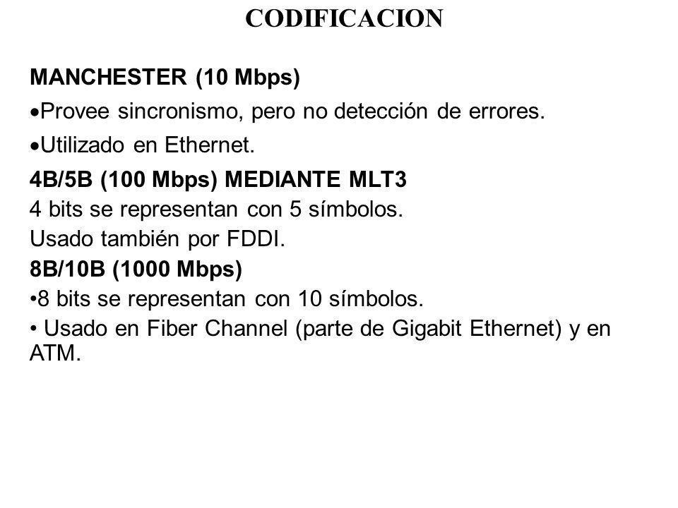 CODIFICACION MANCHESTER (10 Mbps) Provee sincronismo, pero no detección de errores. Utilizado en Ethernet. 4B/5B (100 Mbps) MEDIANTE MLT3 4 bits se re