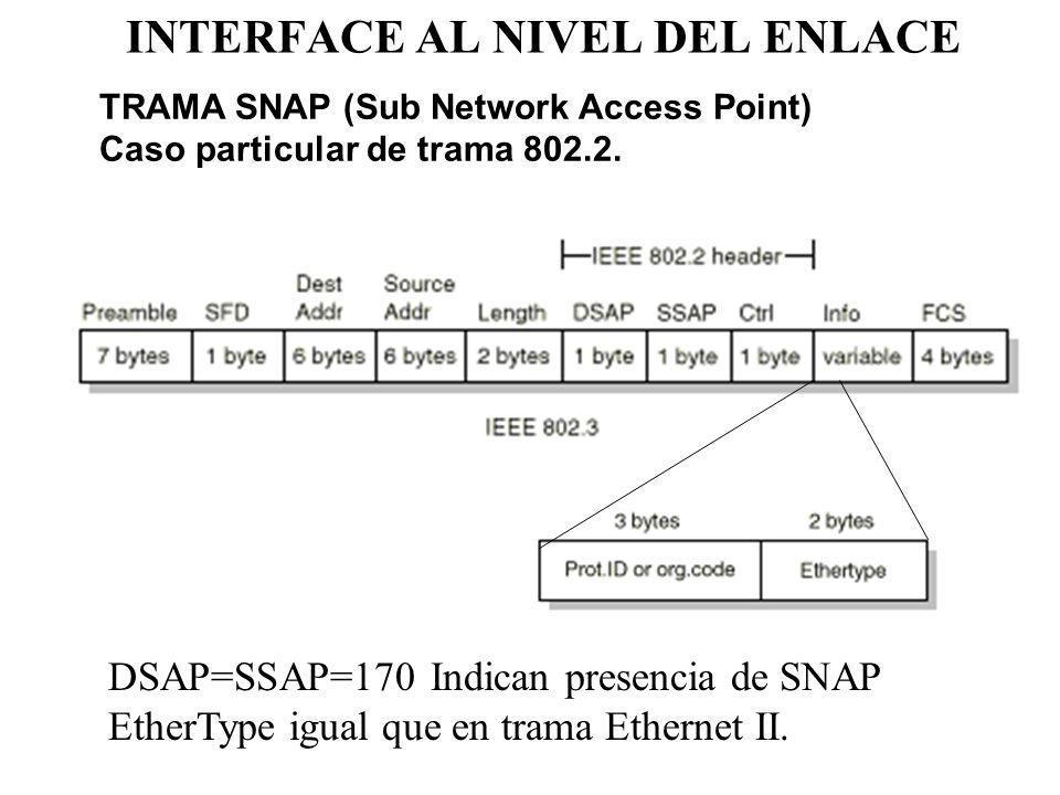 INTERFACE AL NIVEL DEL ENLACE TRAMA SNAP (Sub Network Access Point) Caso particular de trama 802.2. DSAP=SSAP=170 Indican presencia de SNAP EtherType