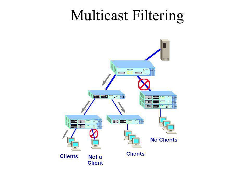 Multicast Filtering Not a Client Clients No Clients 3COM Clients