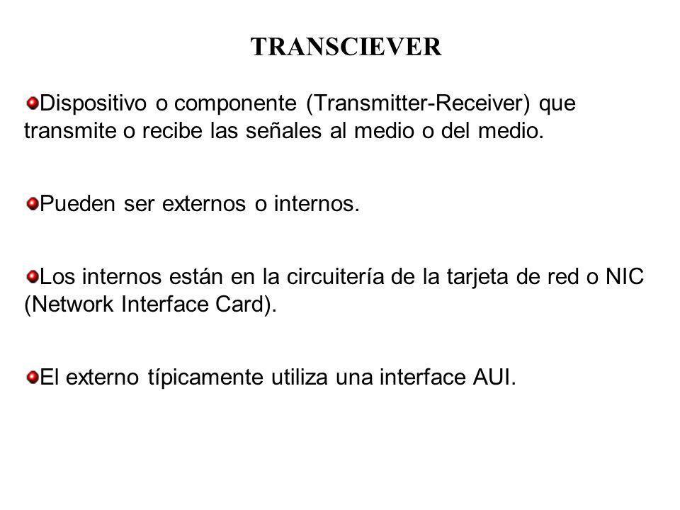 TRANSCIEVER Dispositivo o componente (Transmitter-Receiver) que transmite o recibe las señales al medio o del medio. Pueden ser externos o internos. L