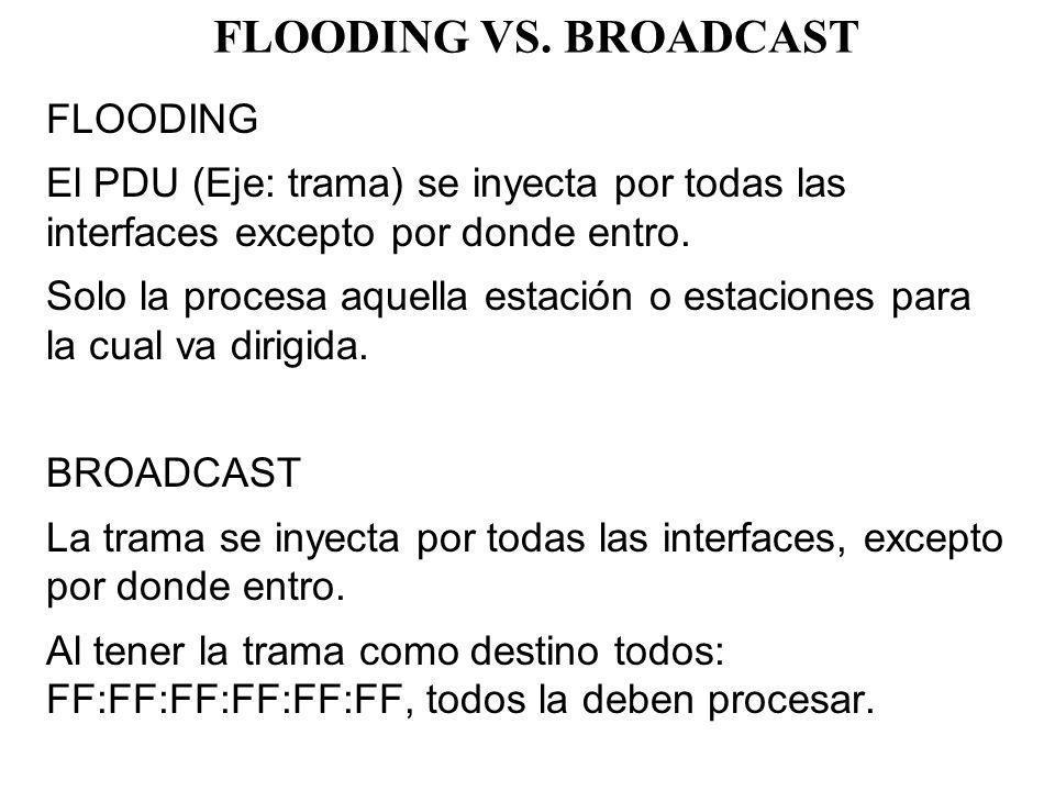 FLOODING VS. BROADCAST FLOODING El PDU (Eje: trama) se inyecta por todas las interfaces excepto por donde entro. Solo la procesa aquella estación o es