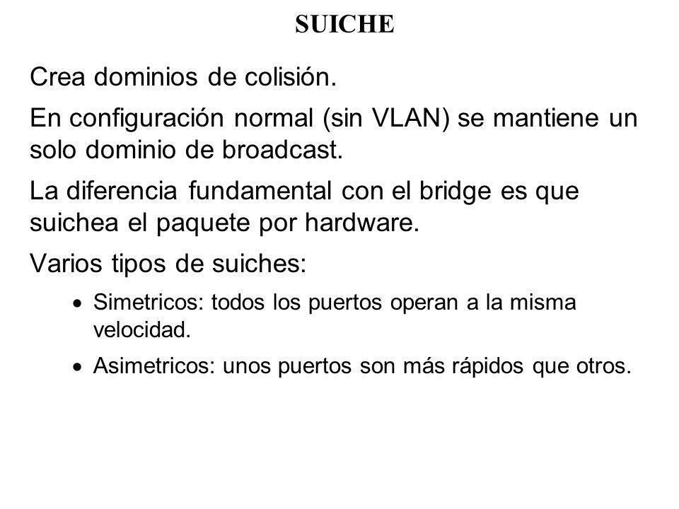 SUICHE Crea dominios de colisión. En configuración normal (sin VLAN) se mantiene un solo dominio de broadcast. La diferencia fundamental con el bridge