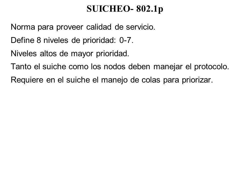 SUICHEO- 802.1p Norma para proveer calidad de servicio. Define 8 niveles de prioridad: 0-7. Niveles altos de mayor prioridad. Tanto el suiche como los
