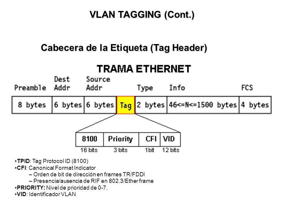 Cabecera de la Etiqueta (Tag Header) TPID: Tag Protocol ID (8100) CFI: Canonical Format Indicator – Orden de bit de dirección en frames TR/FDDI – Pres
