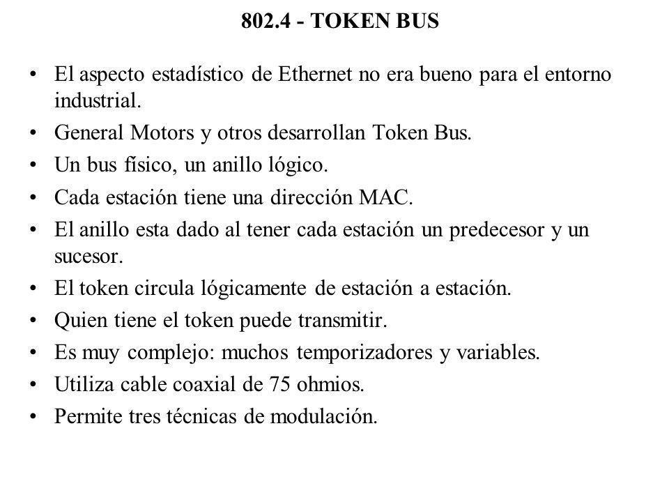 802.4 - TOKEN BUS El aspecto estadístico de Ethernet no era bueno para el entorno industrial. General Motors y otros desarrollan Token Bus. Un bus fís
