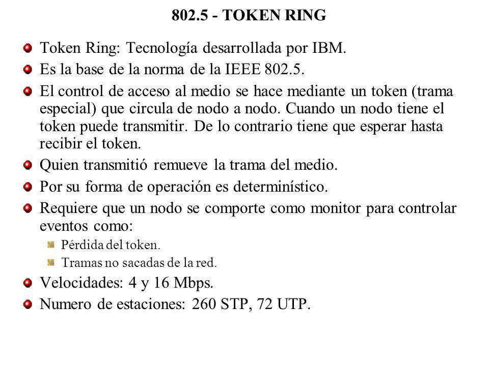 802.5 - TOKEN RING Token Ring: Tecnología desarrollada por IBM. Es la base de la norma de la IEEE 802.5. El control de acceso al medio se hace mediant
