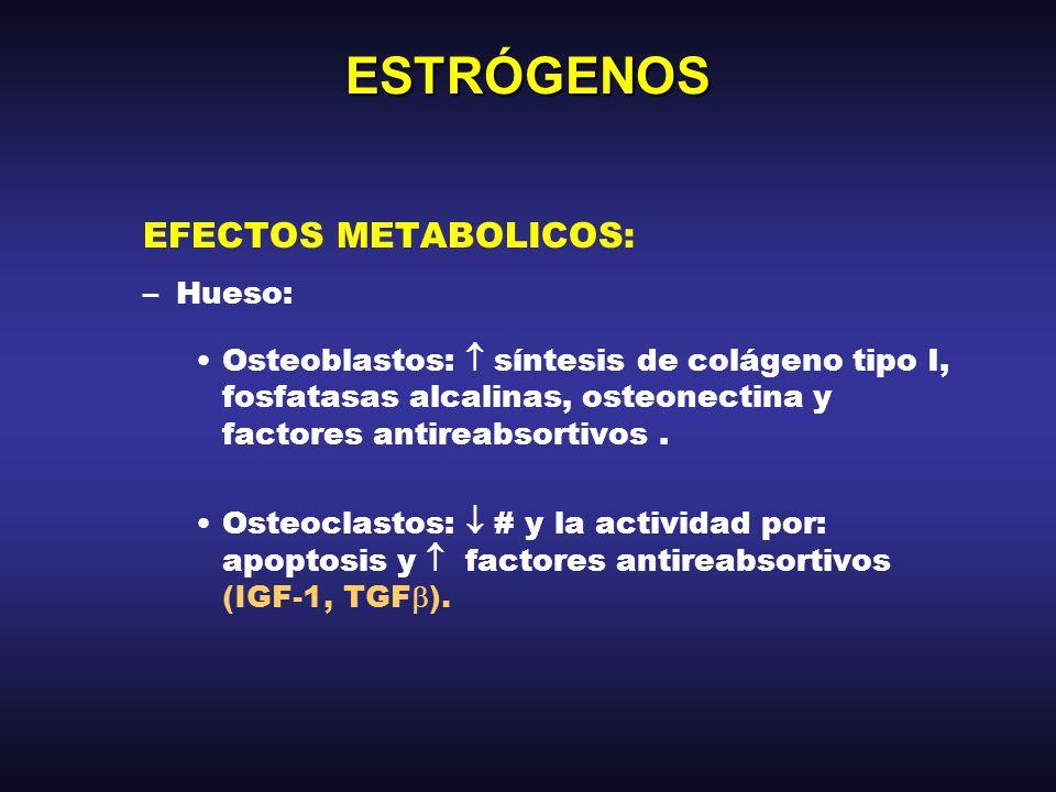 ESTRÓGENOS EFECTOS METABÓLICOS: –Carbohidratos: Glucosa e insulina (sin importancia clínica).