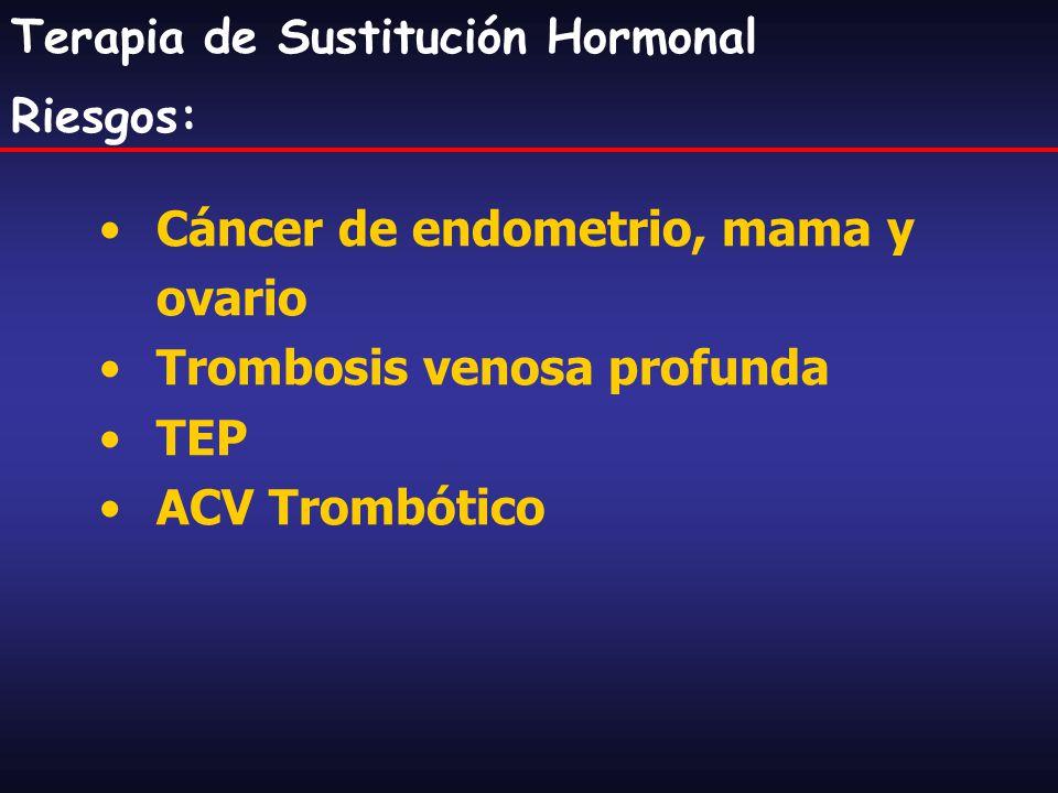 ESTRÓGENOS EFECTOS ADVERSOS: Cáncer: –Estrogénos solos en HRT riesgo de CA endometrial (5 - 15%).