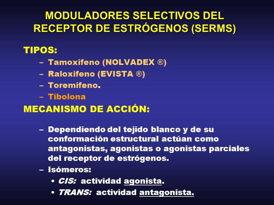 MODULADORES SELECTIVOS DEL RECEPTOR DE ESTRÓGENOS (SERMS) EFECTOS FARMACOLÓGICOS TAMOXIFENO: NOLVADEX ® tab.10mg Tiene actividad agonista en hueso, hígado y endometrio.