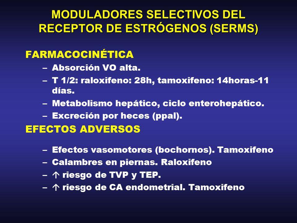 MODULADORES SELECTIVOS DEL RECEPTOR DE ESTRÓGENOS (SERMS) USOS: –CA de mama (Tamoxifeno*).