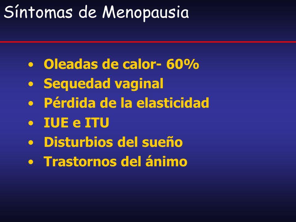 Síntomas de Menopausia Enfermedad cardiovascular Dislipidemia ACV Osteoporosis Fracturas de cadera Fracturas vertebrales