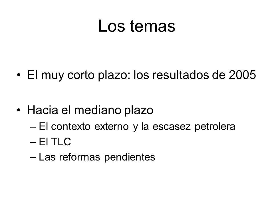 Los temas El muy corto plazo: los resultados de 2005 Hacia el mediano plazo –El contexto externo y la escasez petrolera –El TLC –Las reformas pendientes