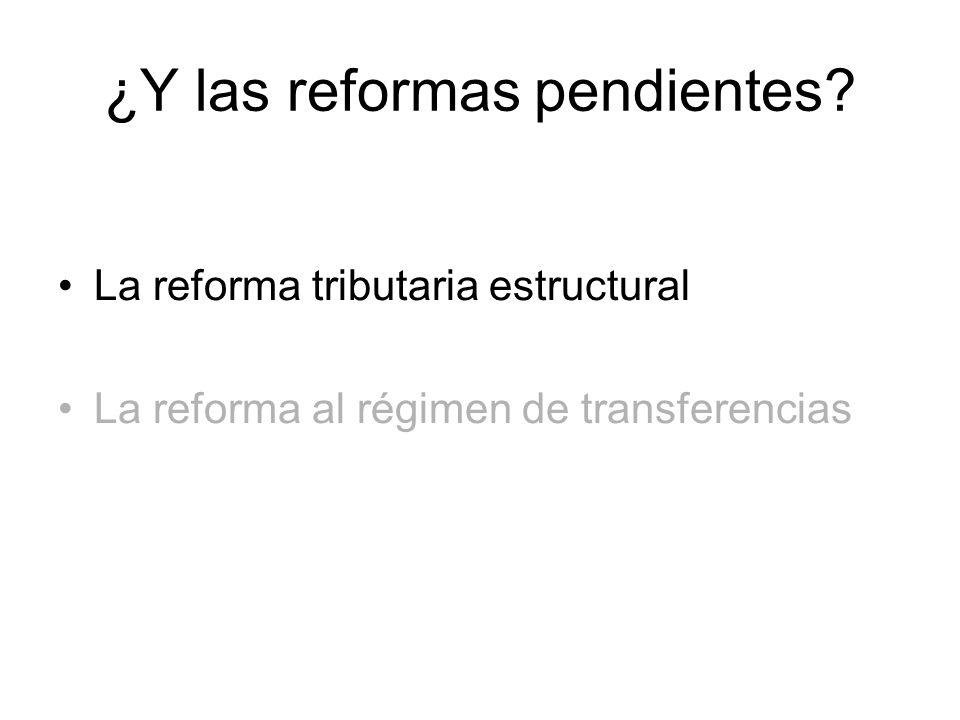 ¿Y las reformas pendientes.