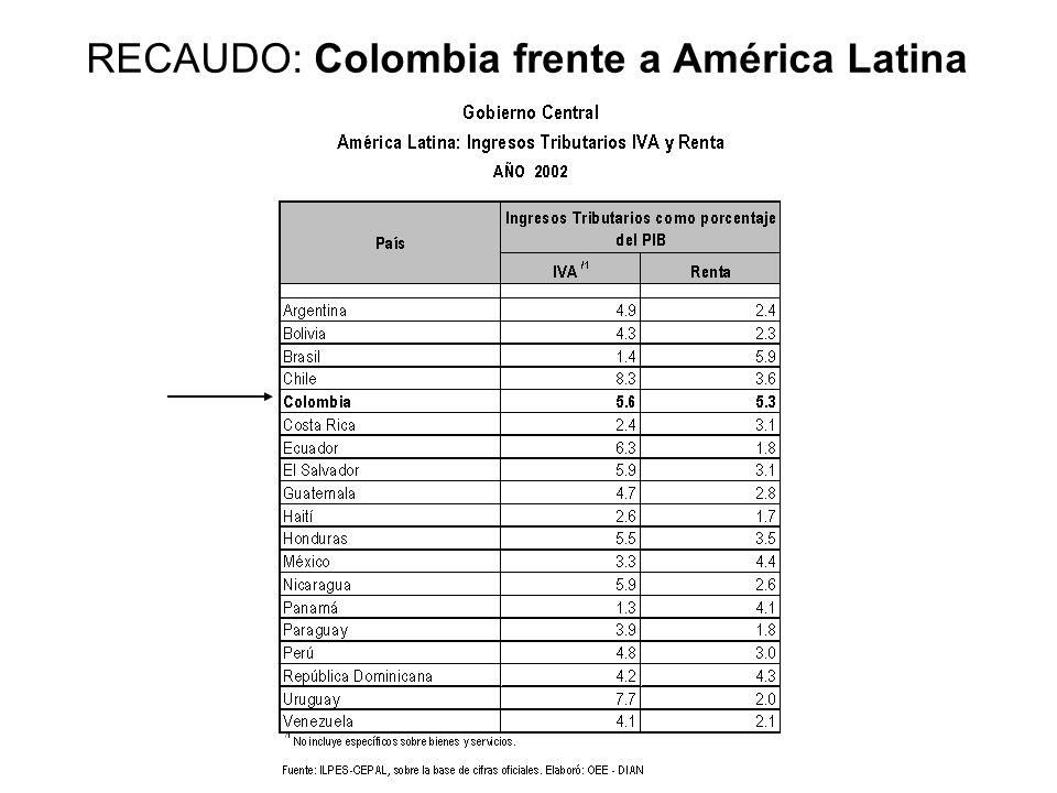 RECAUDO: Colombia frente a América Latina