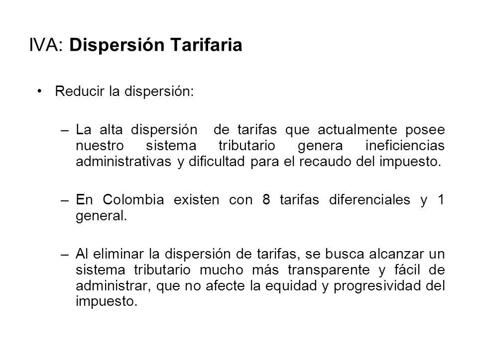IVA: Dispersión Tarifaria Reducir la dispersión: –La alta dispersión de tarifas que actualmente posee nuestro sistema tributario genera ineficiencias administrativas y dificultad para el recaudo del impuesto.