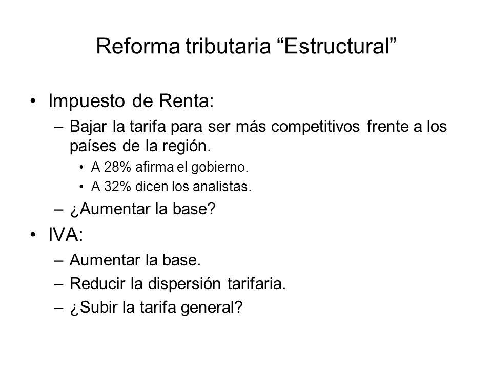 Reforma tributaria Estructural Impuesto de Renta: –Bajar la tarifa para ser más competitivos frente a los países de la región.