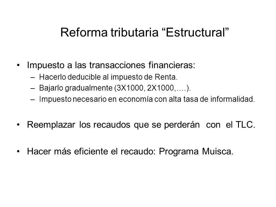 Impuesto a las transacciones financieras: –Hacerlo deducible al impuesto de Renta.