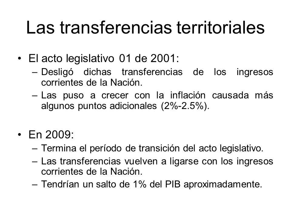 Las transferencias territoriales El acto legislativo 01 de 2001: –Desligó dichas transferencias de los ingresos corrientes de la Nación.