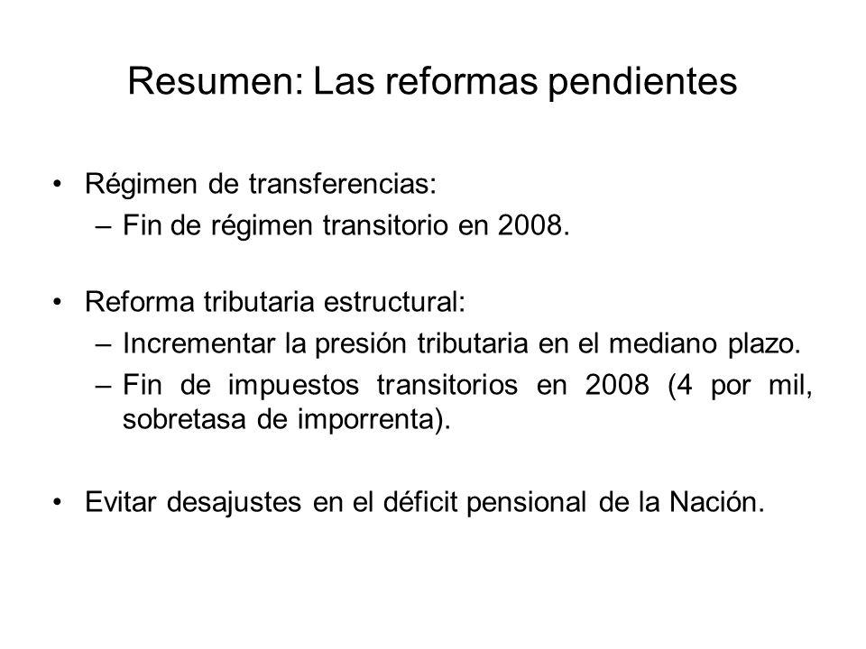 Resumen: Las reformas pendientes Régimen de transferencias: –Fin de régimen transitorio en 2008.