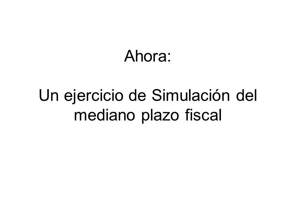 Ahora: Un ejercicio de Simulación del mediano plazo fiscal