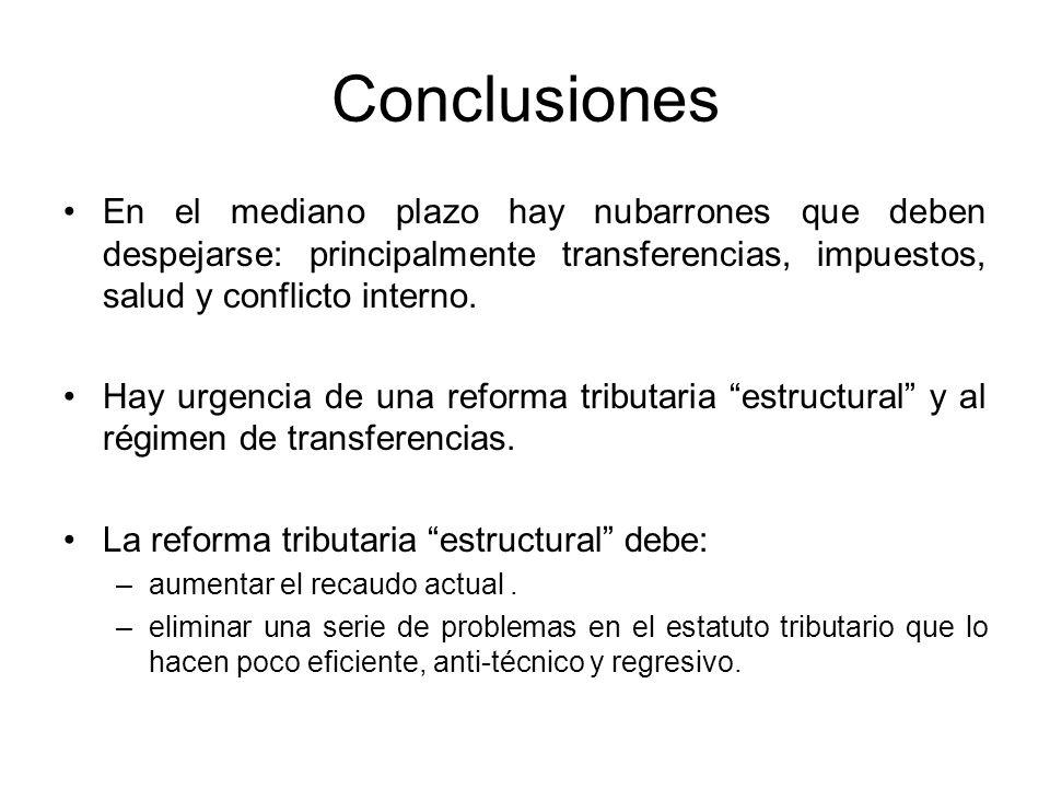 Conclusiones En el mediano plazo hay nubarrones que deben despejarse: principalmente transferencias, impuestos, salud y conflicto interno.