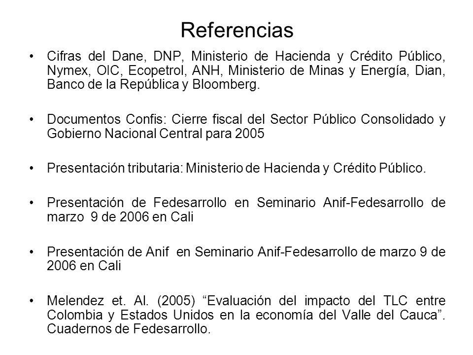 Referencias Cifras del Dane, DNP, Ministerio de Hacienda y Crédito Público, Nymex, OIC, Ecopetrol, ANH, Ministerio de Minas y Energía, Dian, Banco de la República y Bloomberg.