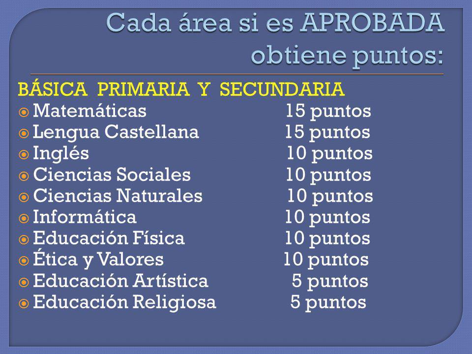BÁSICA PRIMARIA Y SECUNDARIA Matemáticas 15 puntos Lengua Castellana 15 puntos Inglés 10 puntos Ciencias Sociales 10 puntos Ciencias Naturales 10 punt