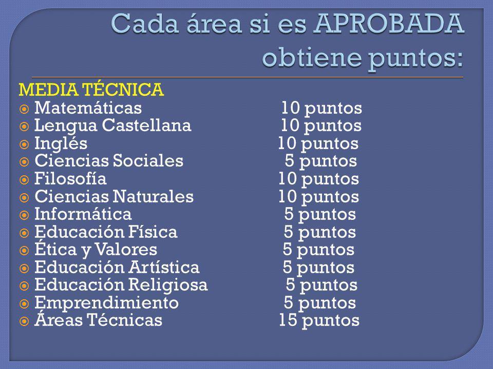 MEDIA TÉCNICA Matemáticas 10 puntos Lengua Castellana 10 puntos Inglés 10 puntos Ciencias Sociales 5 puntos Filosofía 10 puntos Ciencias Naturales 10