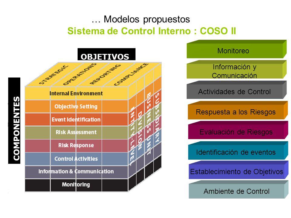 … Modelos propuestos Sistema de Control Interno : COSO II COMPONENTES OBJETIVOS Ambiente de Control Evaluación de Riesgos Actividades de Control Información y Comunicación Monitoreo Establecimiento de Objetivos Identificación de eventos Respuesta a los Riesgos