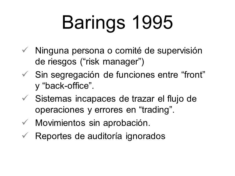 Barings 1995 Ninguna persona o comité de supervisión de riesgos (risk manager) Sin segregación de funciones entre front y back-office.
