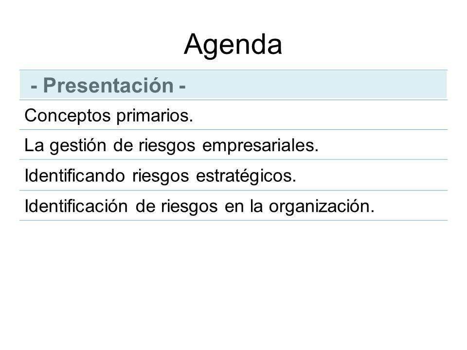 Agenda - Presentación - Conceptos primarios.La gestión de riesgos empresariales.