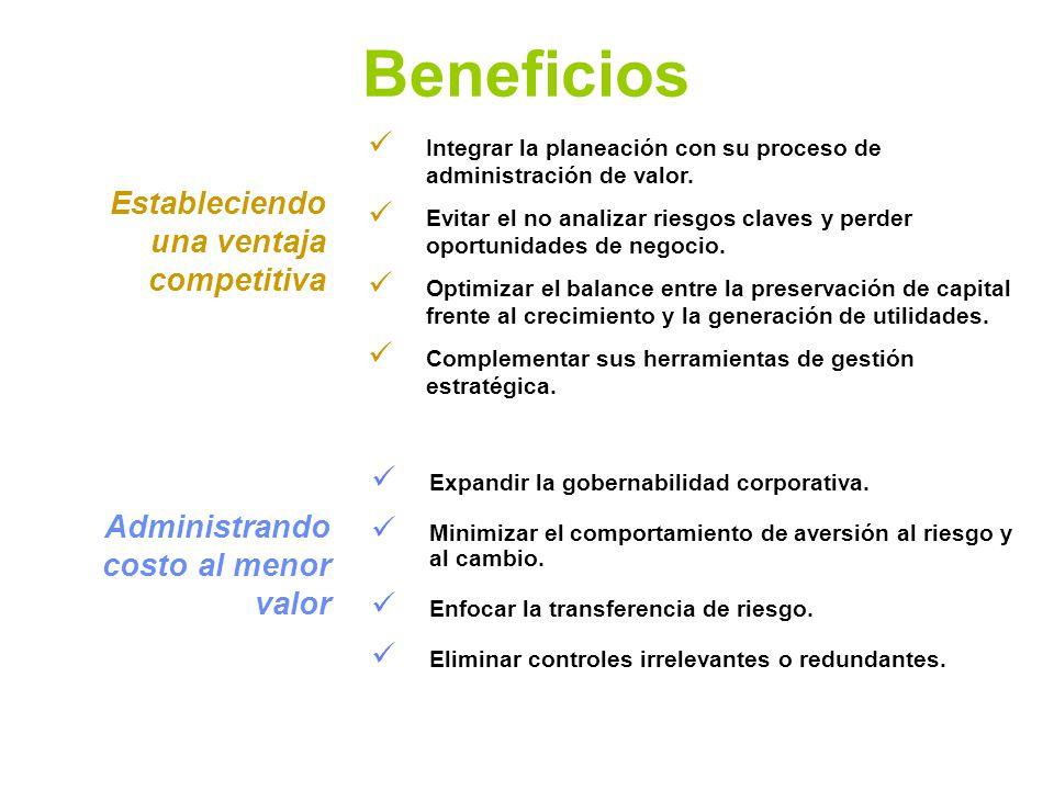 Integrar la planeación con su proceso de administración de valor.