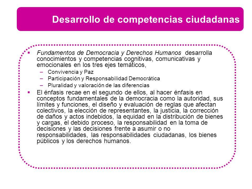 Fundamentos de Democracia y Derechos Humanos desarrolla conocimientos y competencias cognitivas, comunicativas y emocionales en los tres ejes temático
