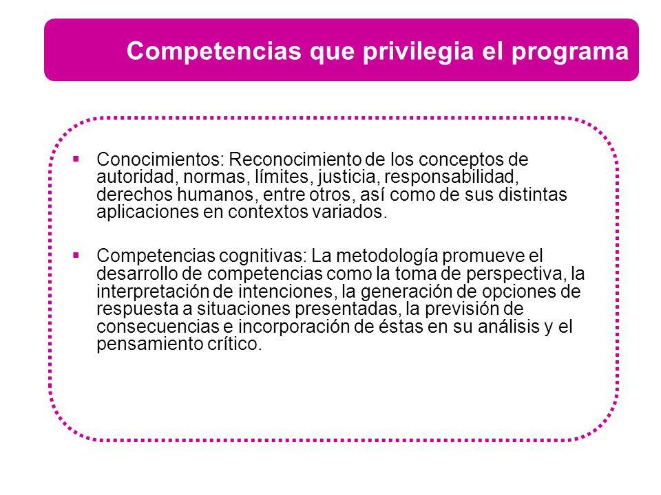 Conocimientos: Reconocimiento de los conceptos de autoridad, normas, límites, justicia, responsabilidad, derechos humanos, entre otros, así como de su